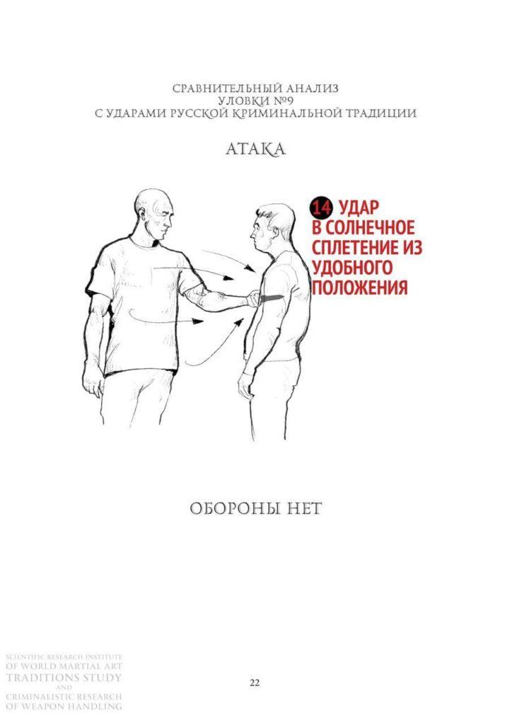 Уловки вульгарного и общего фехтования в рукопашном бою 3